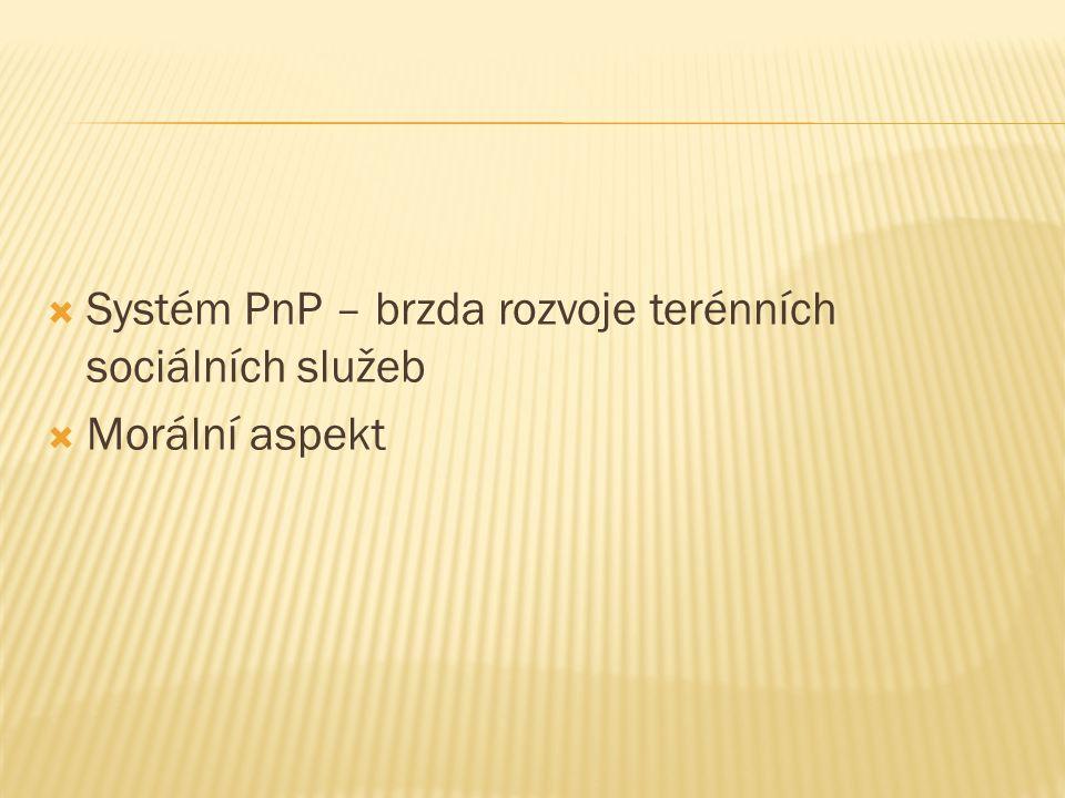www.gcentrum.cz www.apsscr.cz pstabor@centrum.cz
