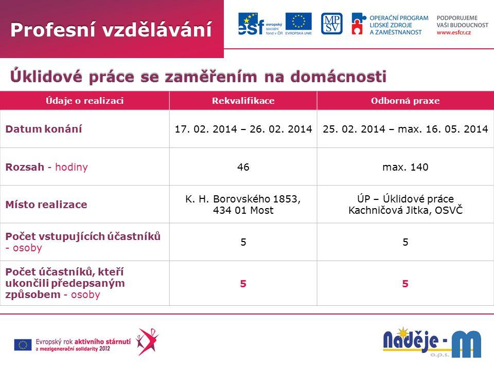 Úklidové práce se zaměřením na domácnosti Profesní vzdělávání Údaje o realizaciRekvalifikaceOdborná praxe Datum konání17. 02. 2014 – 26. 02. 201425. 0