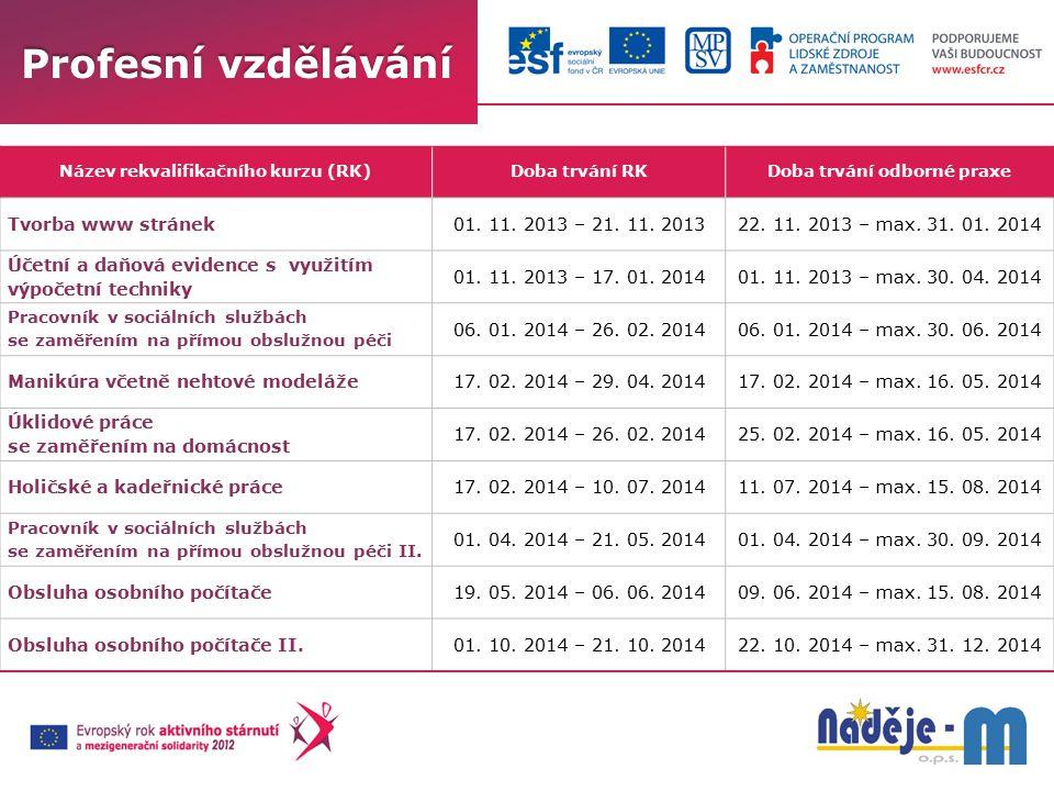 Název rekvalifikačního kurzu (RK)Doba trvání RKDoba trvání odborné praxe Tvorba www stránek01. 11. 2013 – 21. 11. 201322. 11. 2013 – max. 31. 01. 2014