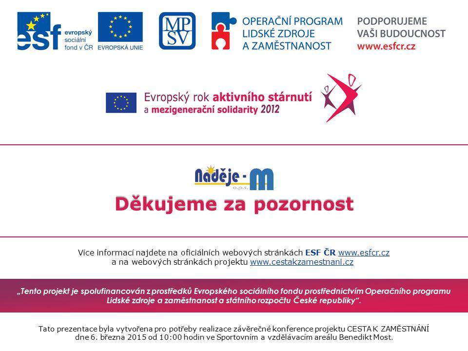 Tato prezentace byla vytvořena pro potřeby realizace závěrečné konference projektu CESTA K ZAMĚSTNÁNÍ dne 6. března 2015 od 10:00 hodin ve Sportovním