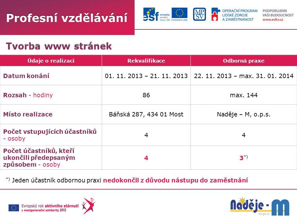 Tvorba www stránek Profesní vzdělávání Údaje o realizaciRekvalifikaceOdborná praxe Datum konání01. 11. 2013 – 21. 11. 201322. 11. 2013 – max. 31. 01.