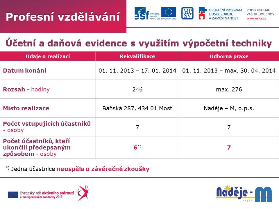 Účetní a daňová evidence s využitím výpočetní techniky Profesní vzdělávání Údaje o realizaciRekvalifikaceOdborná praxe Datum konání01. 11. 2013 – 17.