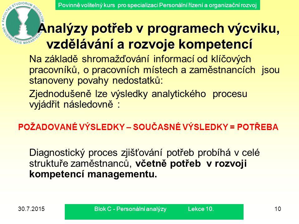 Povinně volitelný kurs pro specializaci Personální řízení a organizační rozvoj 30.7.2015Blok C - Personální analýzy Lekce 10.10 Analýzy potřeb v progr