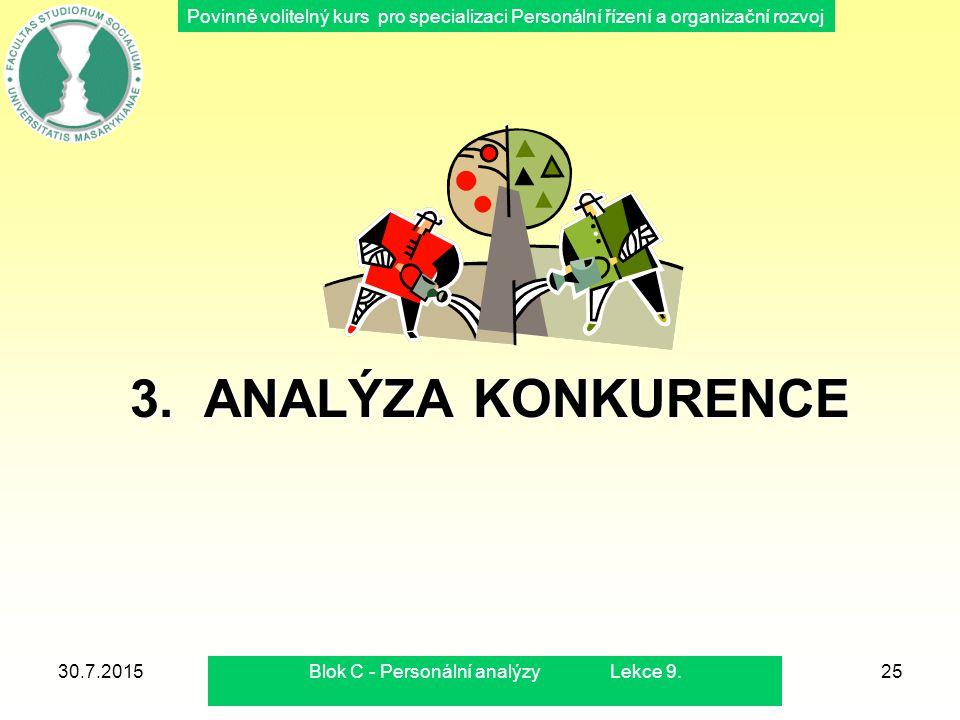 Povinně volitelný kurs pro specializaci Personální řízení a organizační rozvoj 3. ANALÝZA KONKURENCE 30.7.2015Blok C - Personální analýzy Lekce 9.25