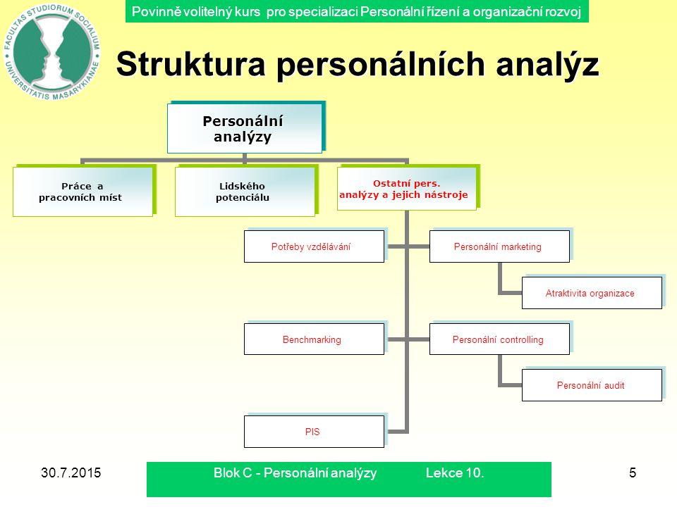 Povinně volitelný kurs pro specializaci Personální řízení a organizační rozvoj 30.7.2015Blok C - Personální analýzy Lekce 10.6 Úvod Chceme-li volit přístup k personálním analýzám jako ucelenému komplexu činností, je nezbytné si uvědomit, že vedle hlavních, výše uvedených analýz, provádějí zpravidla personalisté i další druhy analýz, poskytující cenné informace pro výkon personálních činností.