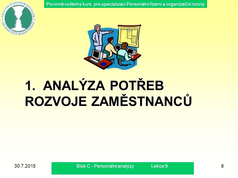 Povinně volitelný kurs pro specializaci Personální řízení a organizační rozvoj 1. ANALÝZA POTŘEB ROZVOJE ZAMĚSTNANCŮ 30.7.2015Blok C - Personální anal
