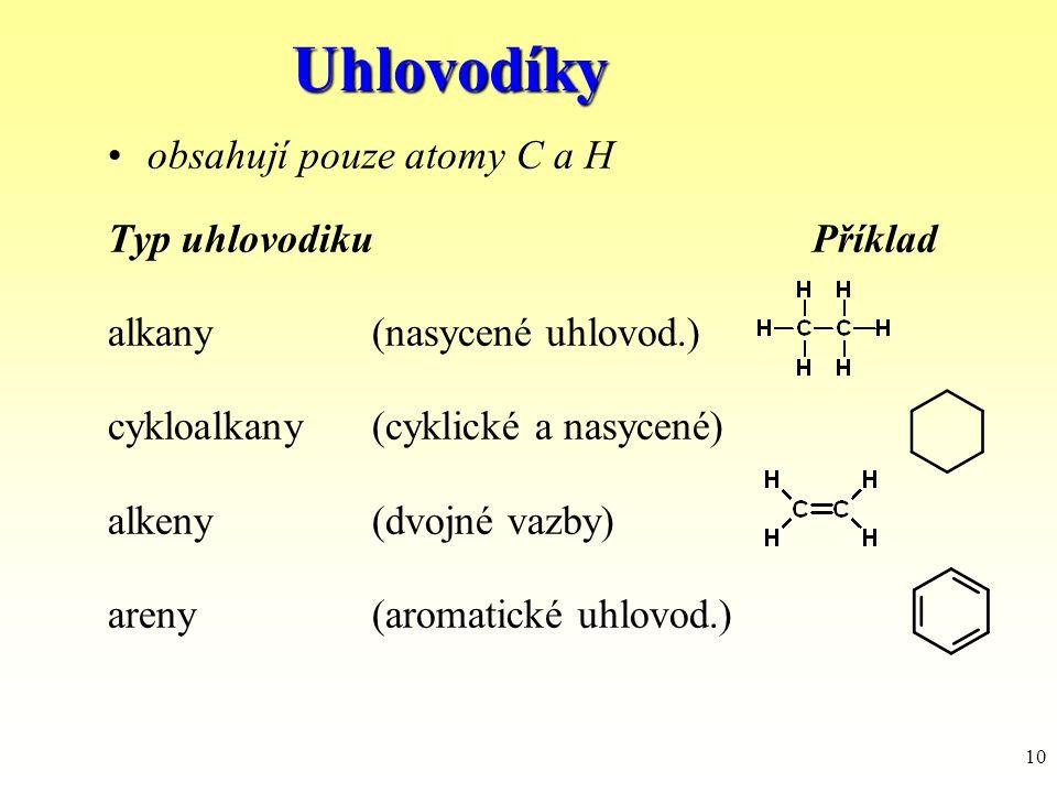 10Uhlovodíky obsahují pouze atomy C a H Typ uhlovodikuPříklad alkany (nasycené uhlovod.) cykloalkany (cyklické a nasycené) alkeny (dvojné vazby) areny
