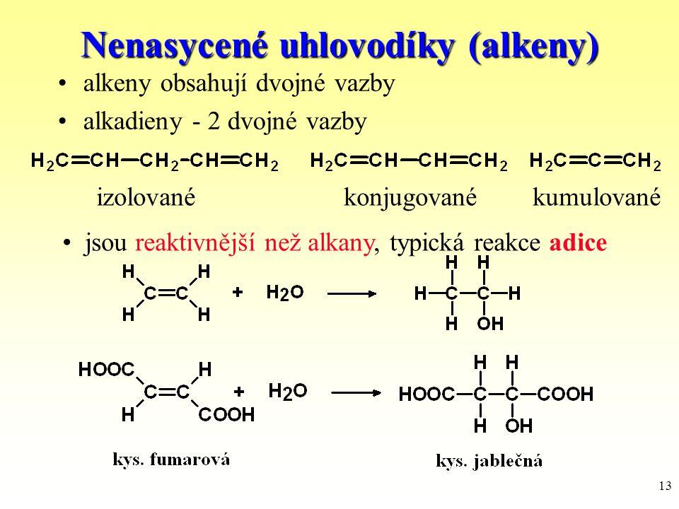 13 Nenasycené uhlovodíky (alkeny) alkeny obsahují dvojné vazby alkadieny - 2 dvojné vazby izolované konjugované kumulované jsou reaktivnější než alkan