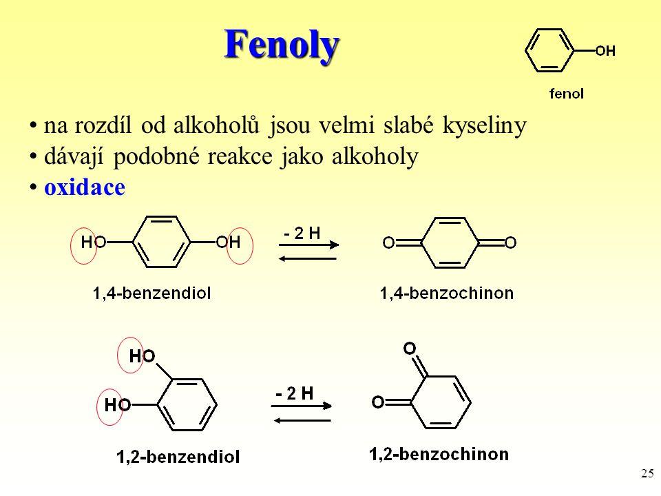 25Fenoly na rozdíl od alkoholů jsou velmi slabé kyseliny dávají podobné reakce jako alkoholy oxidace