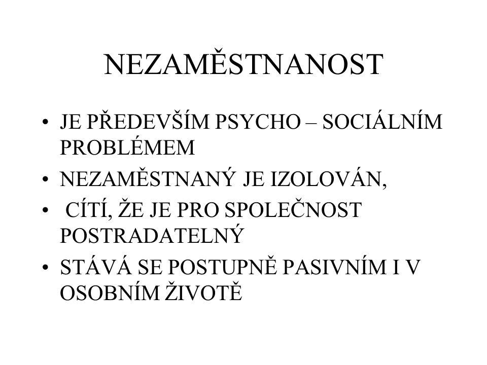 ZDRAVOTNÍ DŮSLEDKY: PŘEDRÁŽDĚNOST, NERVOZITA CHRONICKÝ STRES, ÚZKOST, DEPRESE PSYCHOSOMATICKÁ ONEMOCNĚNÍ SEBEVRAŽDY