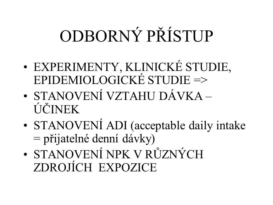 ODBORNÝ PŘÍSTUP EXPERIMENTY, KLINICKÉ STUDIE, EPIDEMIOLOGICKÉ STUDIE => STANOVENÍ VZTAHU DÁVKA – ÚČINEK STANOVENÍ ADI (acceptable daily intake = přijatelné denní dávky) STANOVENÍ NPK V RŮZNÝCH ZDROJÍCH EXPOZICE