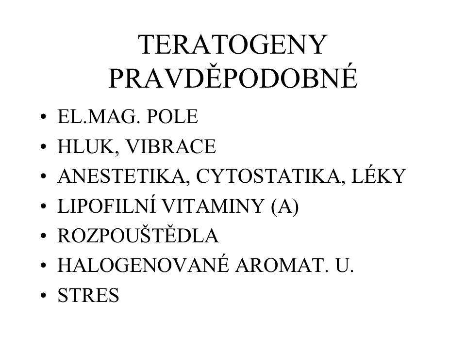 TERATOGENY PRAVDĚPODOBNÉ EL.MAG. POLE HLUK, VIBRACE ANESTETIKA, CYTOSTATIKA, LÉKY LIPOFILNÍ VITAMINY (A) ROZPOUŠTĚDLA HALOGENOVANÉ AROMAT. U. STRES