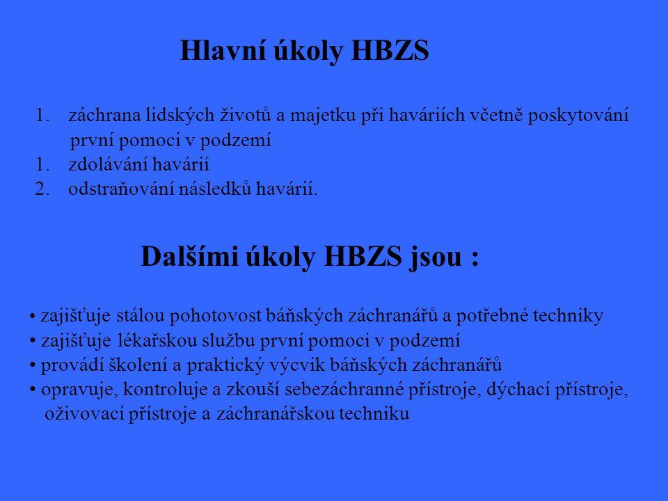 Hlavní úkoly HBZS 1.záchrana lidských životů a majetku při haváriích včetně poskytování první pomoci v podzemí 1.zdolávání havárií 2.odstraňování násl