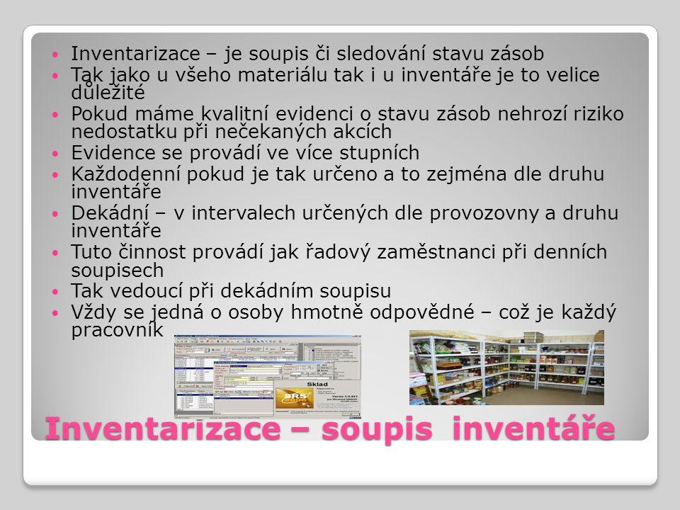 Inventarizace – soupis inventáře Inventarizace – je soupis či sledování stavu zásob Tak jako u všeho materiálu tak i u inventáře je to velice důležité