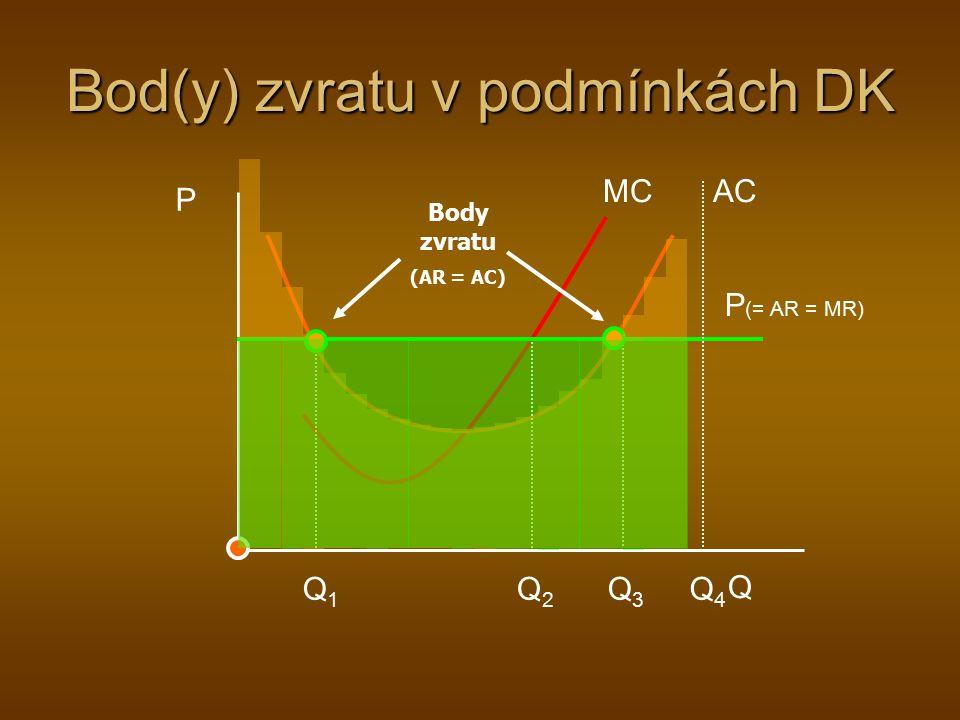 Bod(y) zvratu v podmínkách DK P Q MC AC P (= AR = MR) Q2Q2 Q1Q1 Q3Q3 Q4Q4 Body zvratu (AR = AC)