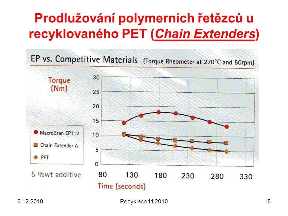 Prodlužování polymerních řetězců u recyklovaného PET (Chain Extenders) 6.12.2010Recyklace 11 201015