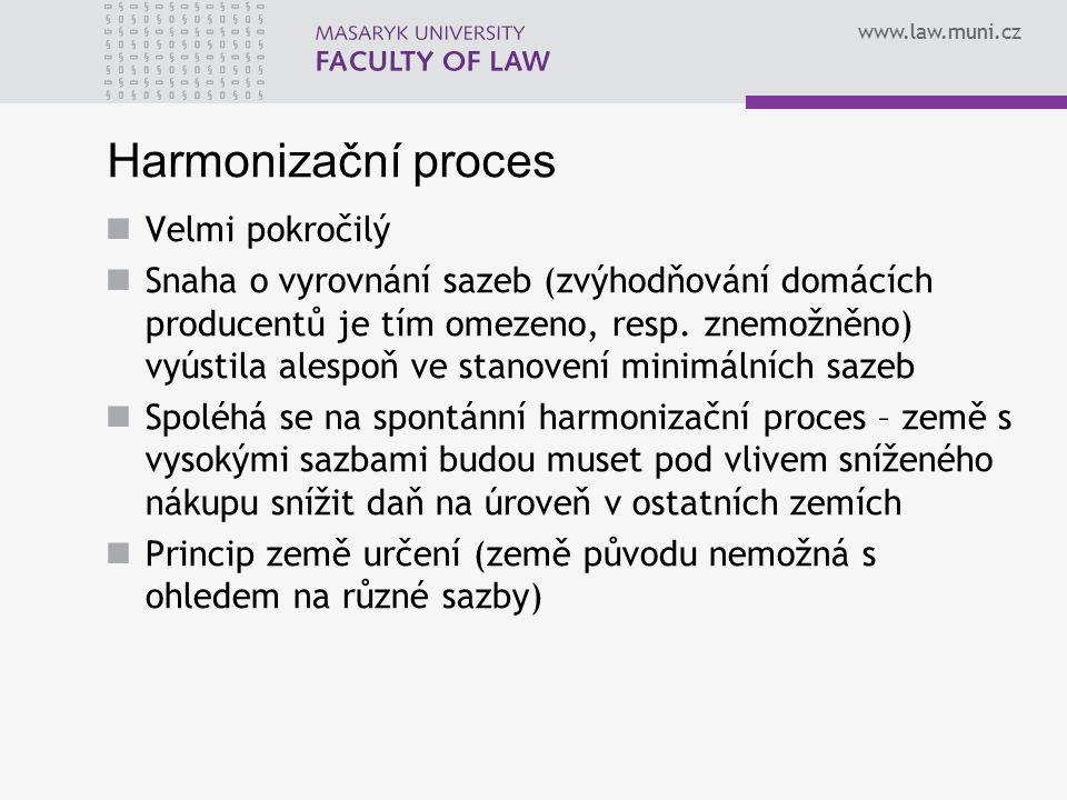 www.law.muni.cz Harmonizační proces Velmi pokročilý Snaha o vyrovnání sazeb (zvýhodňování domácích producentů je tím omezeno, resp. znemožněno) vyústi