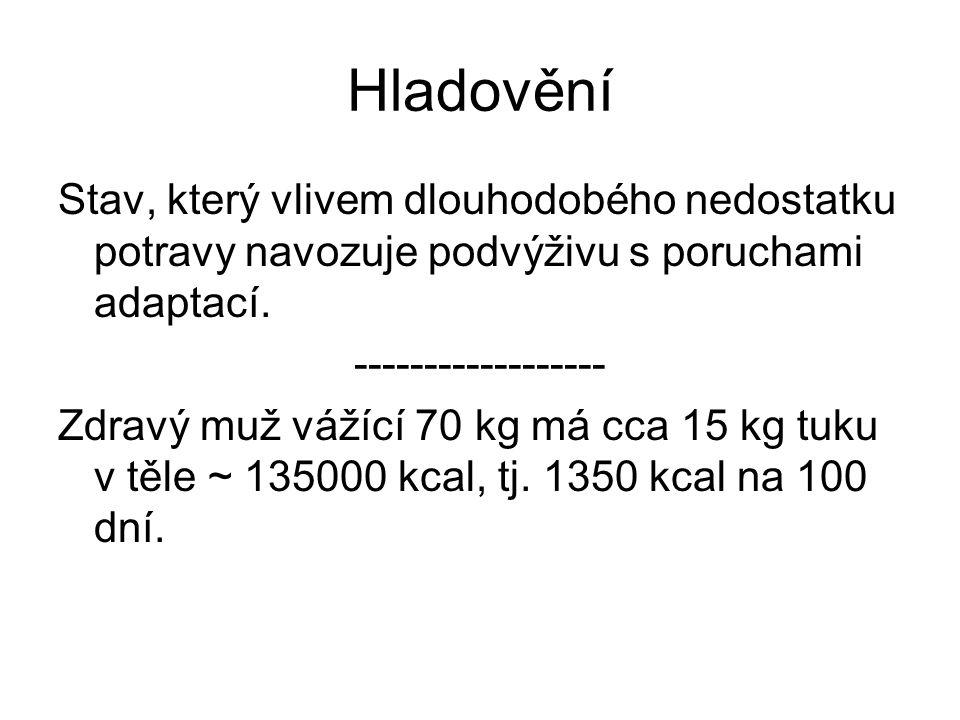 Hladovění Stav, který vlivem dlouhodobého nedostatku potravy navozuje podvýživu s poruchami adaptací. ------------------ Zdravý muž vážící 70 kg má cc