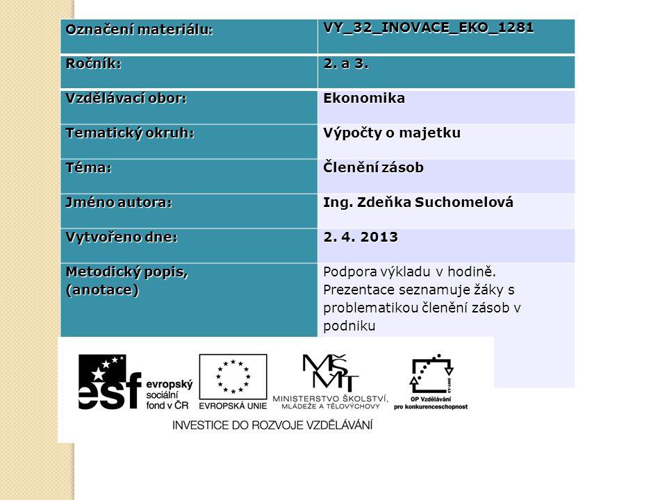 Označení materiálu : VY_32_INOVACE_EKO_1281Ročník: 2. a 3. Vzdělávací obor: Ekonomika Tematický okruh: Výpočty o majetku Téma: Členění zásob Jméno aut