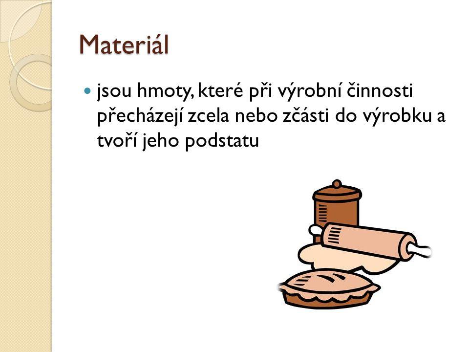 Materiál jsou hmoty, které při výrobní činnosti přecházejí zcela nebo zčásti do výrobku a tvoří jeho podstatu