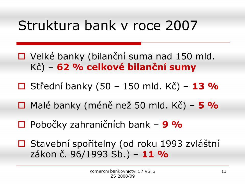 Komerční bankovnictví 1 / VŠFS ZS 2008/09 13 Struktura bank v roce 2007  Velké banky (bilanční suma nad 150 mld. Kč) – 62 % celkové bilanční sumy  S