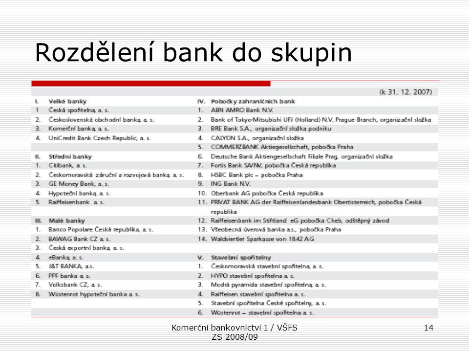 Komerční bankovnictví 1 / VŠFS ZS 2008/09 14 Rozdělení bank do skupin