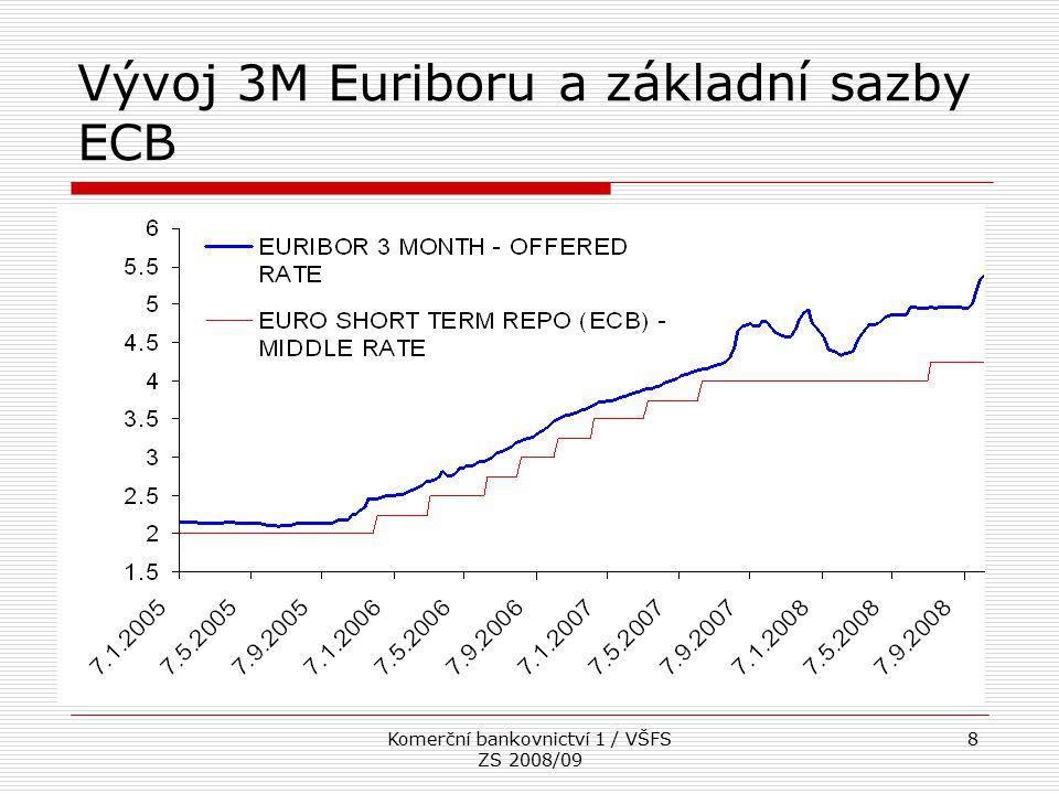 Komerční bankovnictví 1 / VŠFS ZS 2008/09 8 Vývoj 3M Euriboru a základní sazby ECB
