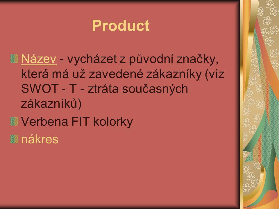 Product Název - vycházet z původní značky, která má už zavedené zákazníky (viz SWOT - T - ztráta současných zákazníků) Verbena FIT kolorky nákres