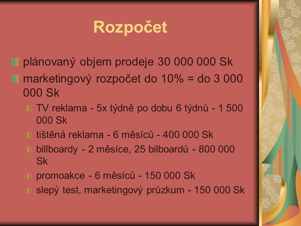 Rozpočet plánovaný objem prodeje 30 000 000 Sk marketingový rozpočet do 10% = do 3 000 000 Sk TV reklama - 5x týdně po dobu 6 týdnů - 1 500 000 Sk tiš