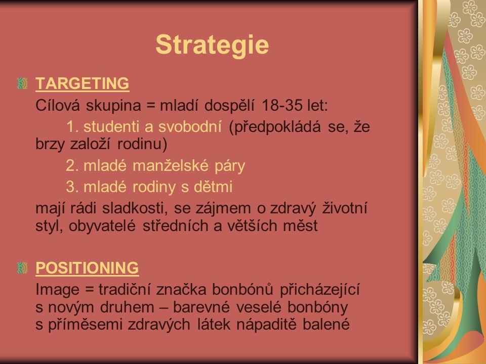 Strategie TARGETING Cílová skupina = mladí dospělí 18-35 let: 1. studenti a svobodní (předpokládá se, že brzy založí rodinu) 2. mladé manželské páry 3