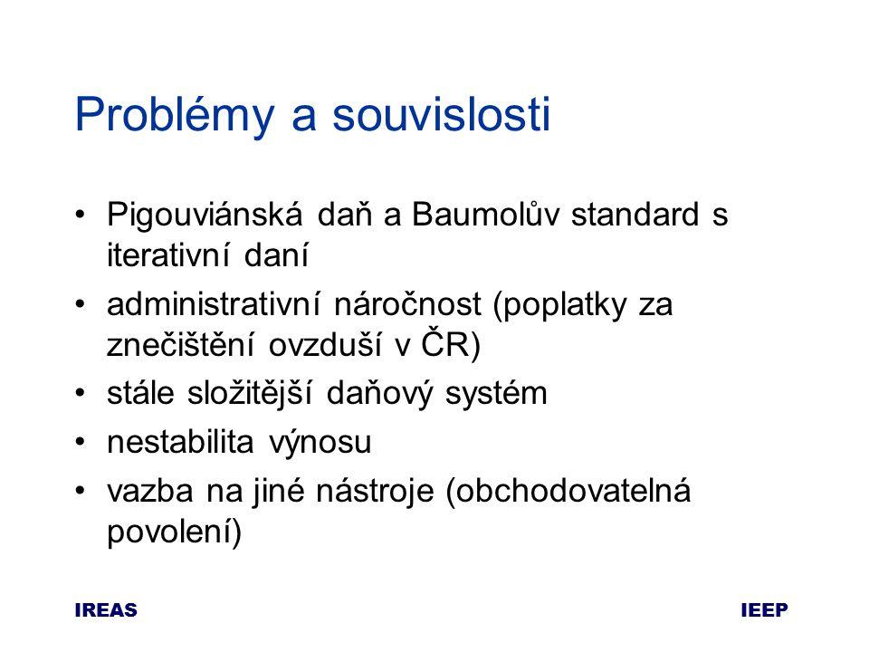 IEEP IREAS Problémy a souvislosti Pigouviánská daň a Baumolův standard s iterativní daní administrativní náročnost (poplatky za znečištění ovzduší v ČR) stále složitější daňový systém nestabilita výnosu vazba na jiné nástroje (obchodovatelná povolení)