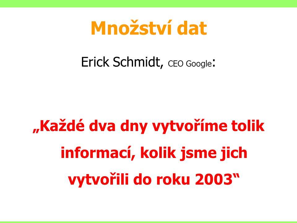 """Množství dat Erick Schmidt, CEO Google : """"Každé dva dny vytvoříme tolik informací, kolik jsme jich vytvořili do roku 2003"""