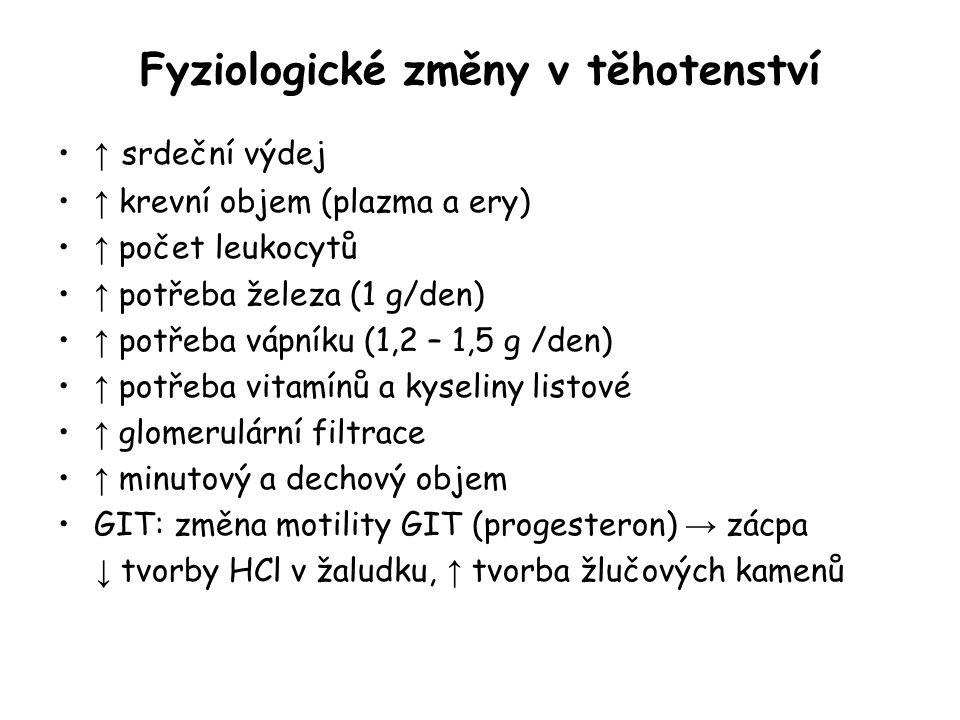 Fyziologické změny v těhotenství ↑ srdeční výdej ↑ krevní objem (plazma a ery) ↑ počet leukocytů ↑ potřeba železa (1 g/den) ↑ potřeba vápníku (1,2 – 1