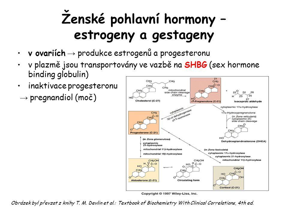 Ženské pohlavní hormony – estrogeny a gestageny v ovariích → produkce estrogenů a progesteronu v plazmě jsou transportovány ve vazbě na SHBG (sex horm