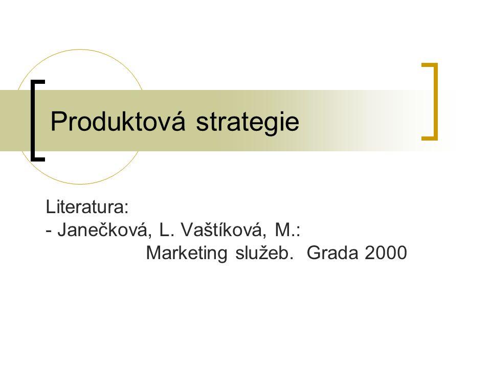 Produktová strategie Literatura: - Janečková, L. Vaštíková, M.: Marketing služeb. Grada 2000