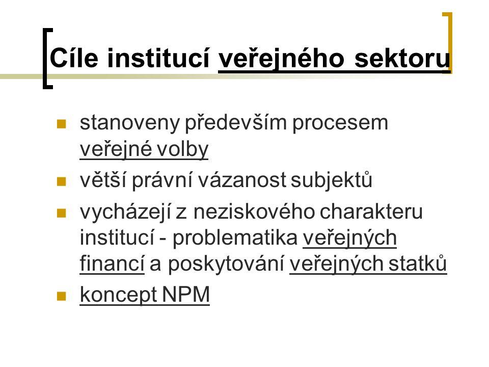 Cíle institucí veřejného sektoru stanoveny především procesem veřejné volby větší právní vázanost subjektů vycházejí z neziskového charakteru instituc