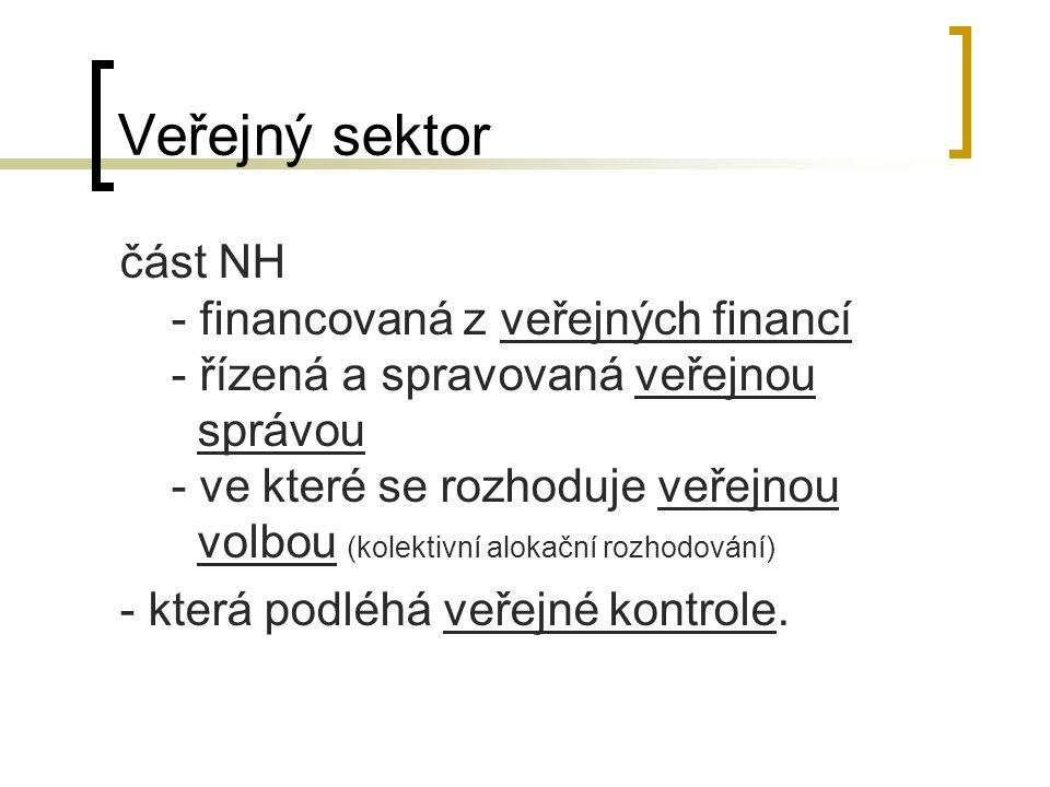 Veřejný sektor část NH - financovaná z veřejných financí - řízená a spravovaná veřejnou správou - ve které se rozhoduje veřejnou volbou (kolektivní al