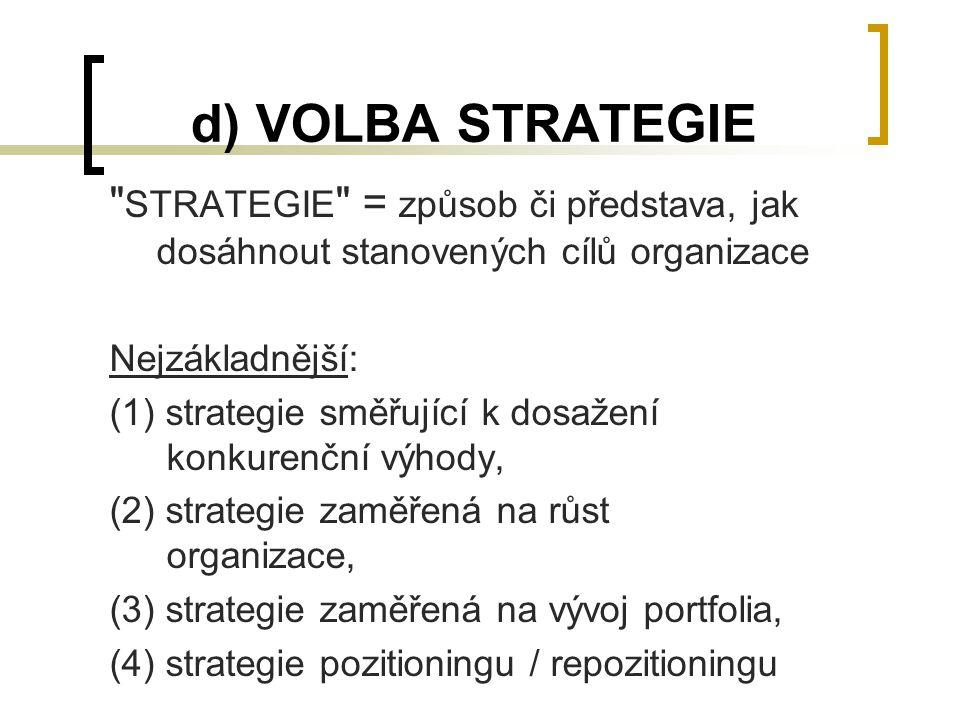 d) VOLBA STRATEGIE