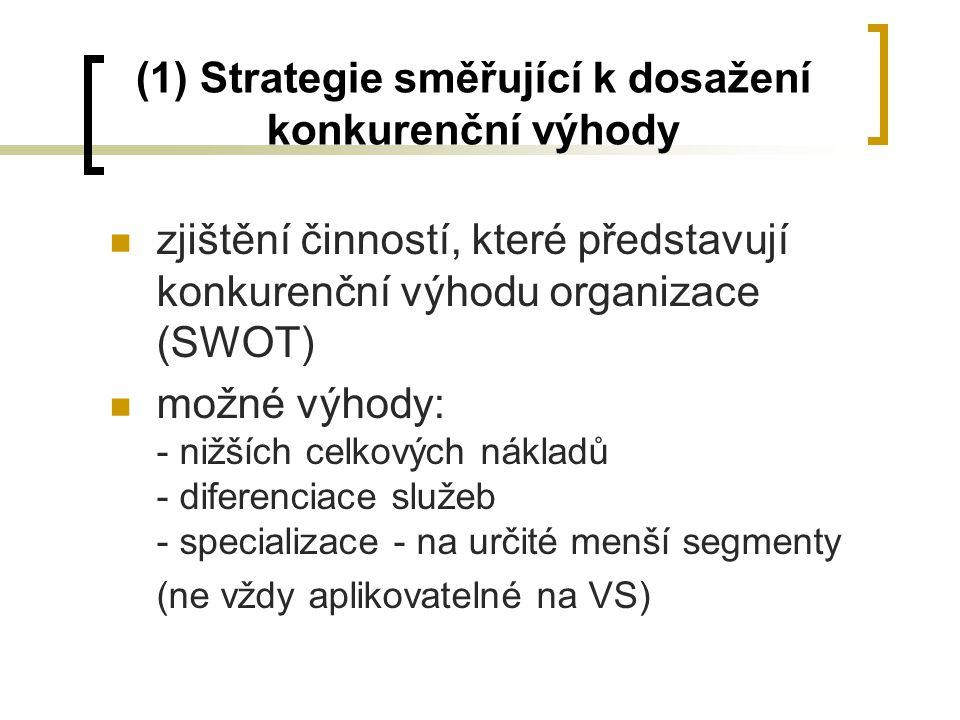 (1) Strategie směřující k dosažení konkurenční výhody zjištění činností, které představují konkurenční výhodu organizace (SWOT) možné výhody: - nižšíc