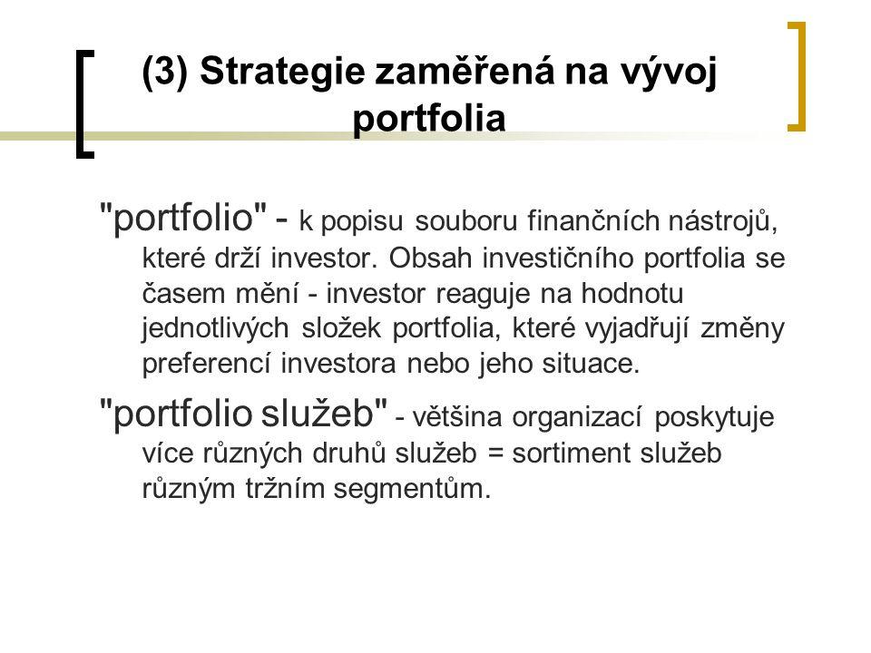 (3) Strategie zaměřená na vývoj portfolia