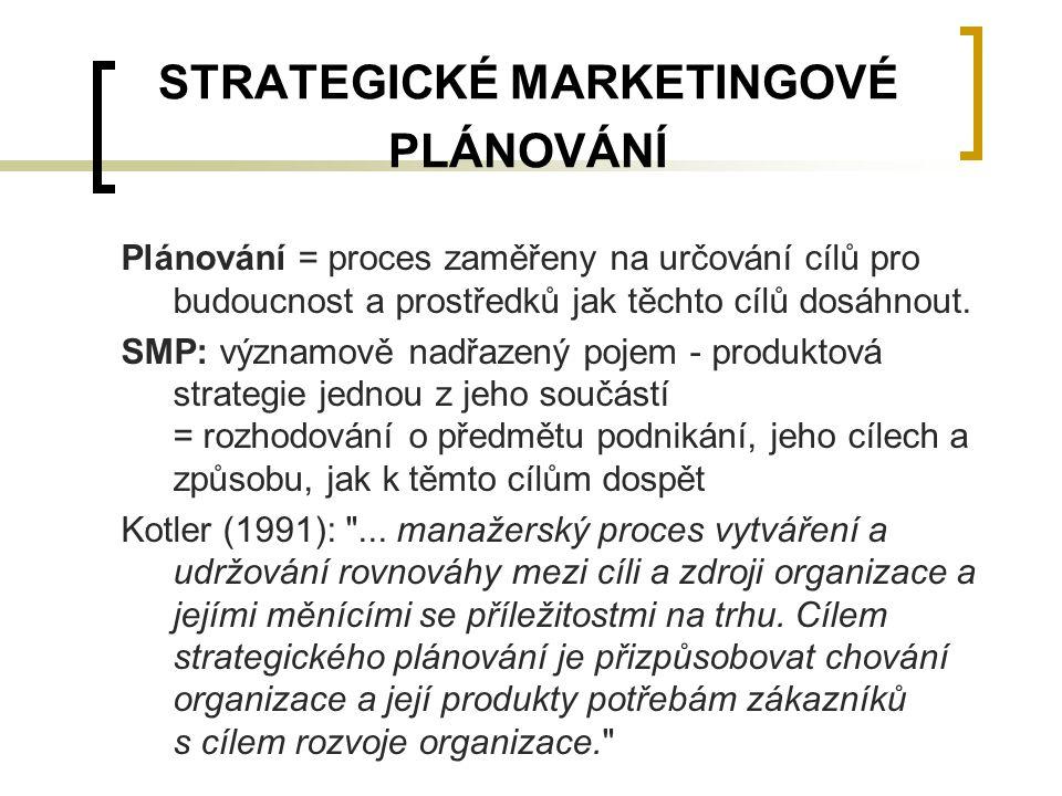 STRATEGICKÉ MARKETINGOVÉ PLÁNOVÁNÍ Plánování = proces zaměřeny na určování cílů pro budoucnost a prostředků jak těchto cílů dosáhnout. SMP: významově