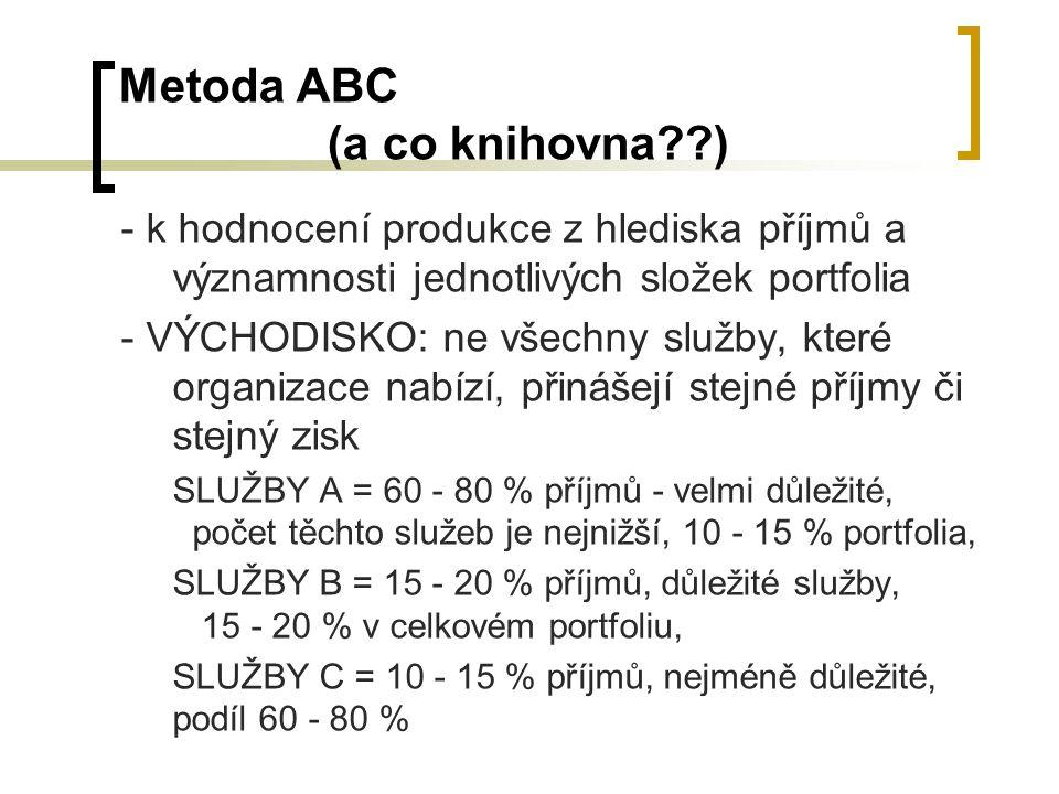Metoda ABC (a co knihovna??) - k hodnocení produkce z hlediska příjmů a významnosti jednotlivých složek portfolia - VÝCHODISKO: ne všechny služby, kte