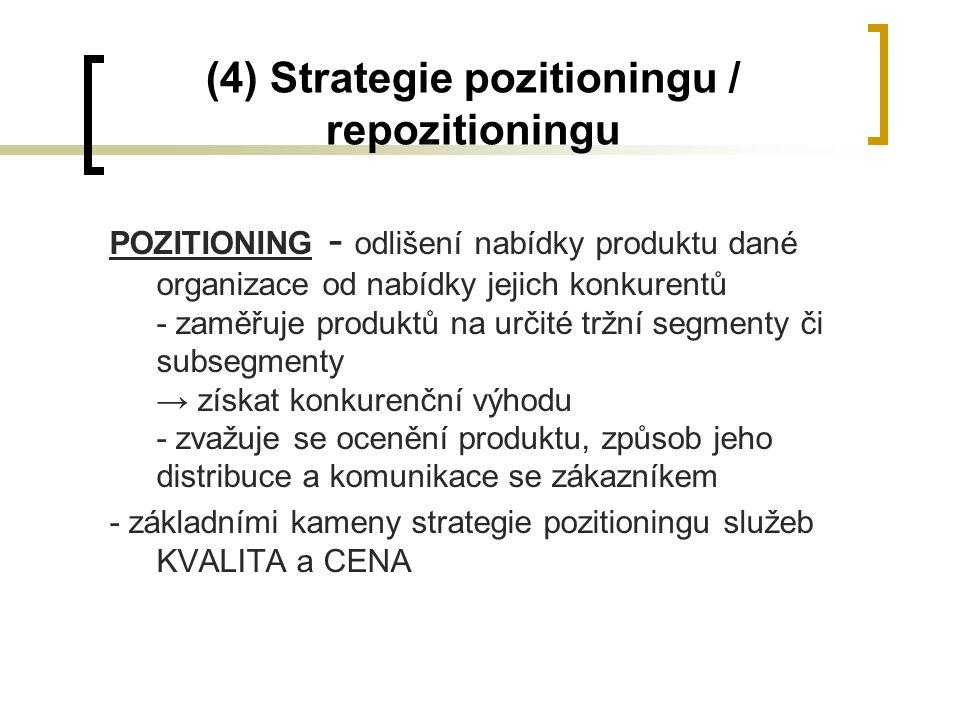 (4) Strategie pozitioningu / repozitioningu POZITIONING - odlišení nabídky produktu dané organizace od nabídky jejich konkurentů - zaměřuje produktů n