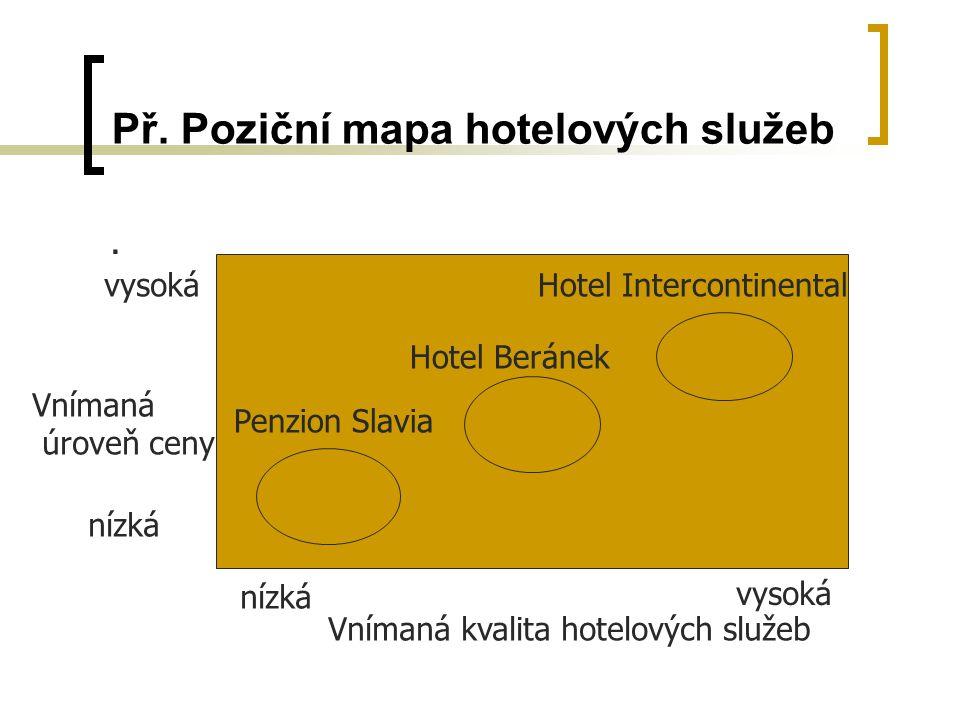 Př. Poziční mapa hotelových služeb. Vnímaná úroveň ceny vysoká nízká vysoká Vnímaná kvalita hotelových služeb Penzion Slavia Hotel Beránek Hotel Inter