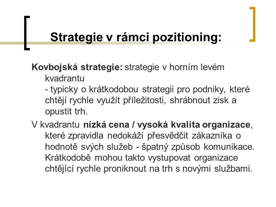 Strategie v rámci pozitioning: Kovbojská strategie: strategie v horním levém kvadrantu - typicky o krátkodobou strategii pro podniky, které chtějí ryc