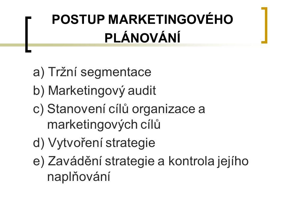 POSTUP MARKETINGOVÉHO PLÁNOVÁNÍ a) Tržní segmentace b) Marketingový audit c) Stanovení cílů organizace a marketingových cílů d) Vytvoření strategie e)