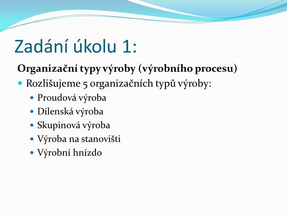 Zadání úkolu 1: Organizační typy výroby (výrobního procesu) Rozlišujeme 5 organizačních typů výroby: Proudová výroba Dílenská výroba Skupinová výroba Výroba na stanovišti Výrobní hnízdo