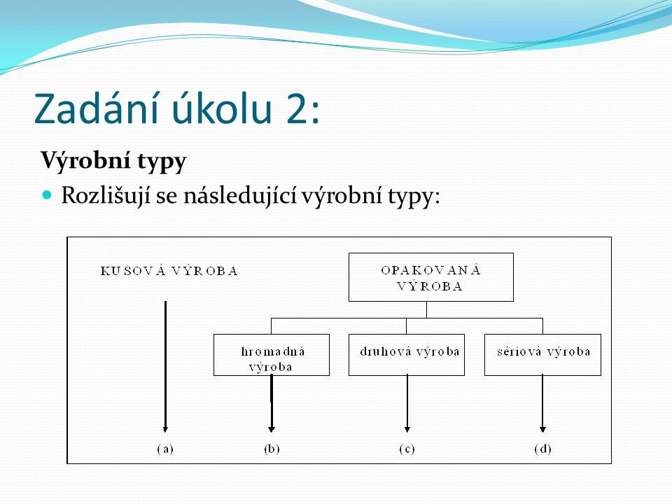 Zadání úkolu 2: Výrobní typy Rozlišují se následující výrobní typy: