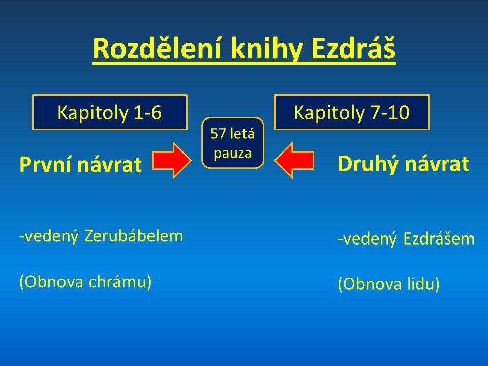 Rozdělení knihy Ezdráš 57 letá pauza Kapitoly 1-6Kapitoly 7-10 První návrat -vedený Zerubábelem (Obnova chrámu) Druhý návrat -vedený Ezdrášem (Obnova