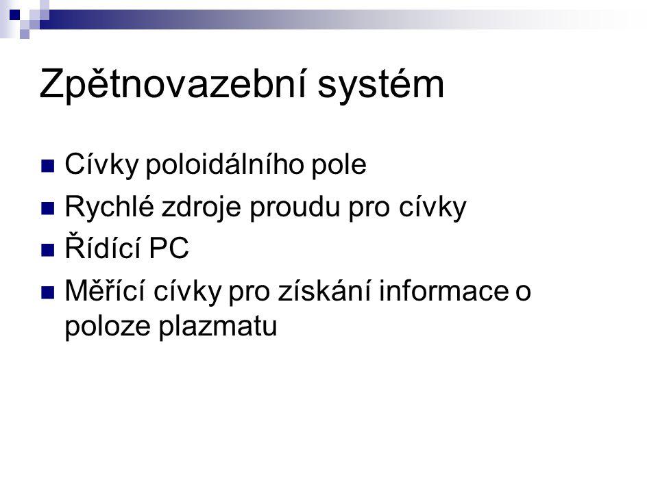 Zpětnovazební systém Cívky poloidálního pole Rychlé zdroje proudu pro cívky Řídící PC Měřící cívky pro získání informace o poloze plazmatu
